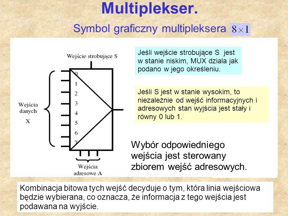 Multiplekser. Symbol graficzny multipleksera