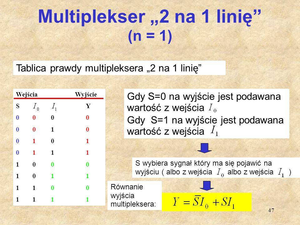 """Multiplekser """"2 na 1 linię (n = 1)"""