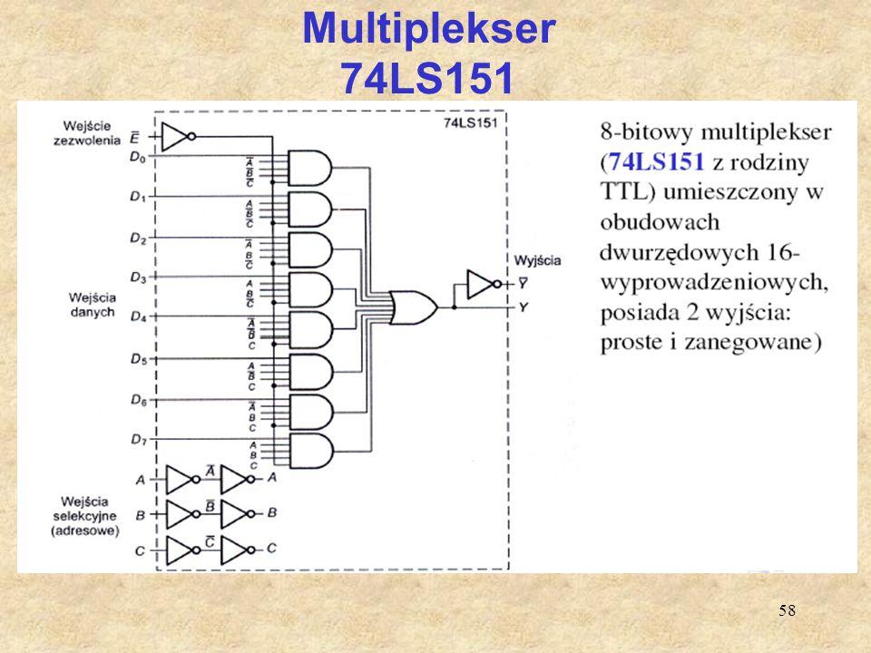 Multiplekser 74LS151