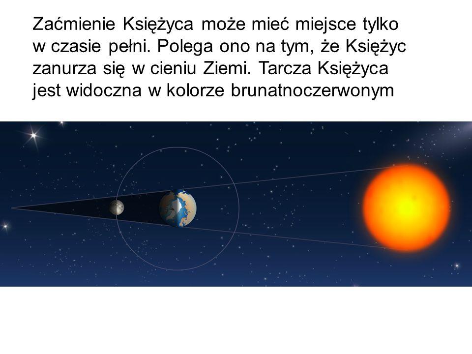 Zaćmienie Księżyca może mieć miejsce tylko w czasie pełni