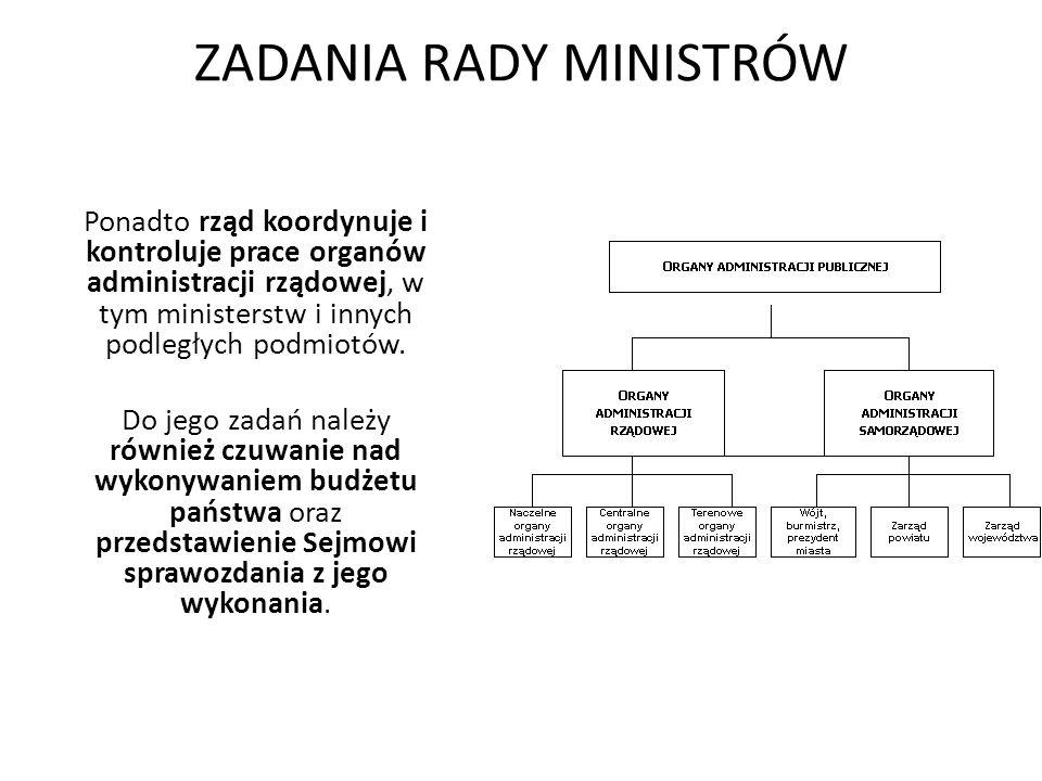 ZADANIA RADY MINISTRÓW