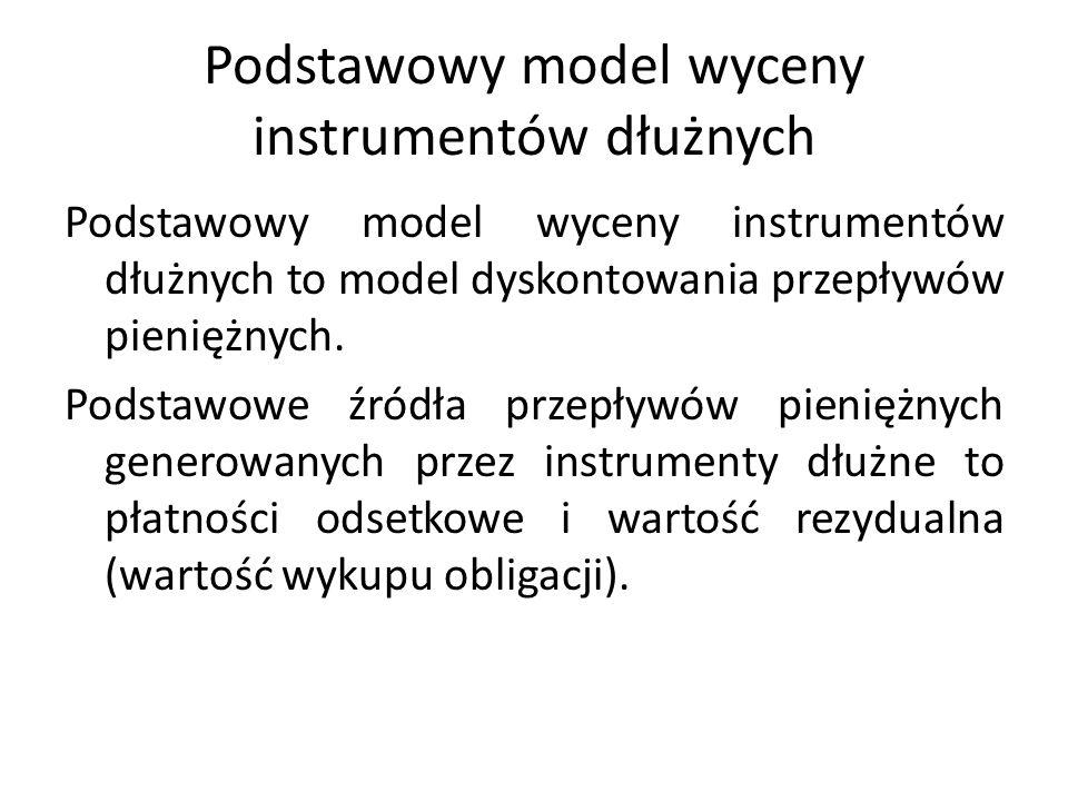 Podstawowy model wyceny instrumentów dłużnych