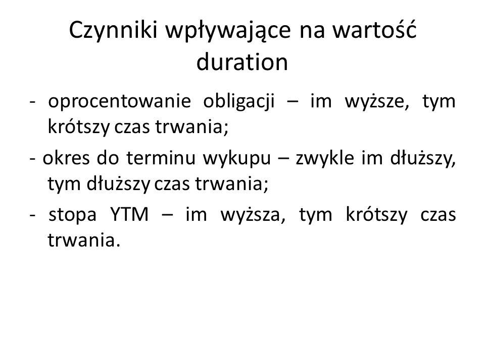 Czynniki wpływające na wartość duration