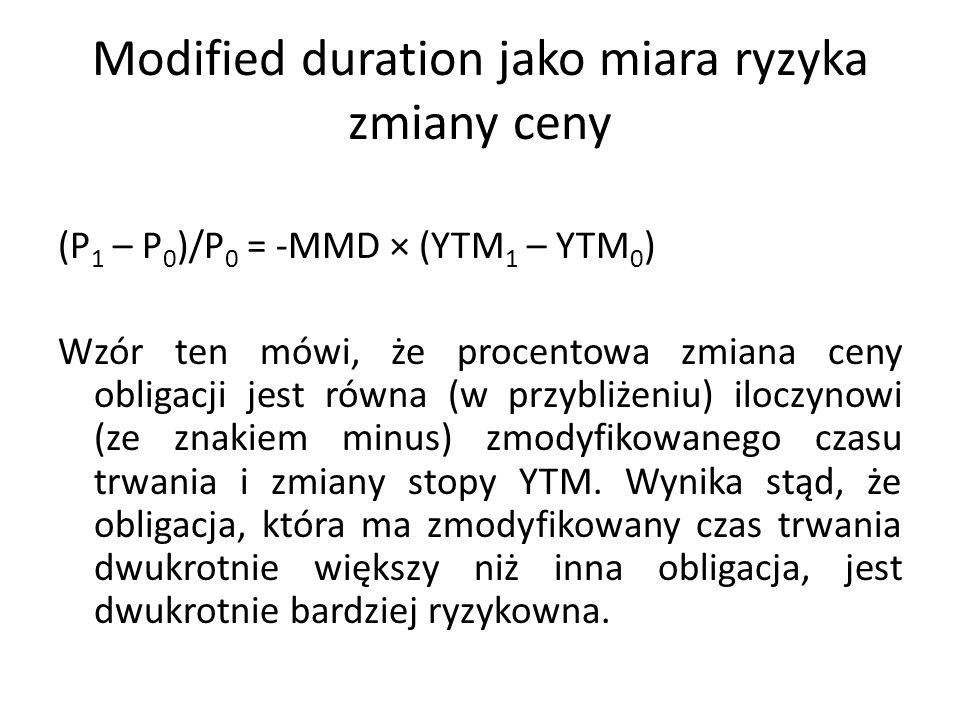 Modified duration jako miara ryzyka zmiany ceny