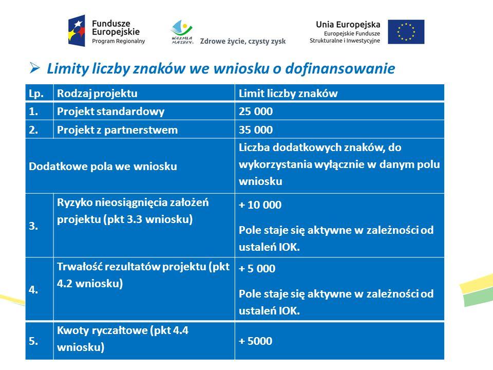 Limity liczby znaków we wniosku o dofinansowanie