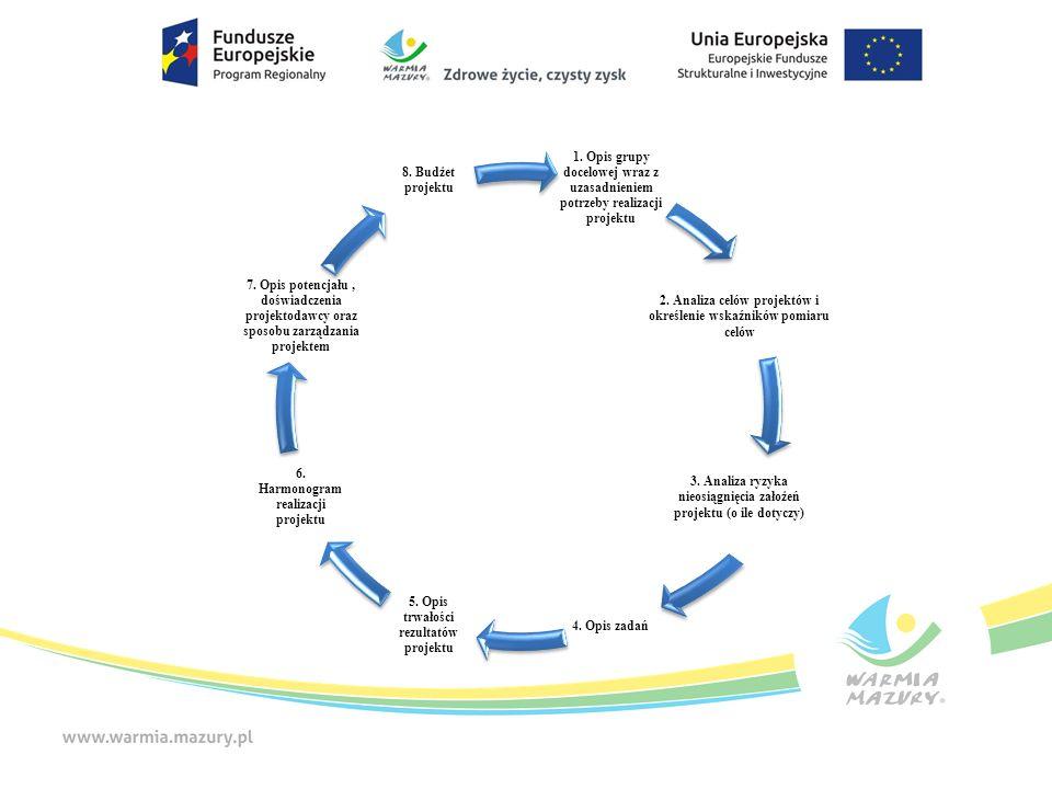 2. Analiza celów projektów i określenie wskaźników pomiaru celów