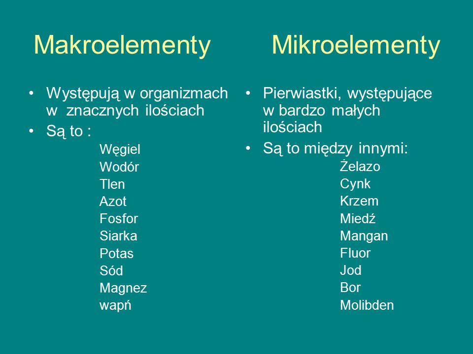 Makroelementy Mikroelementy