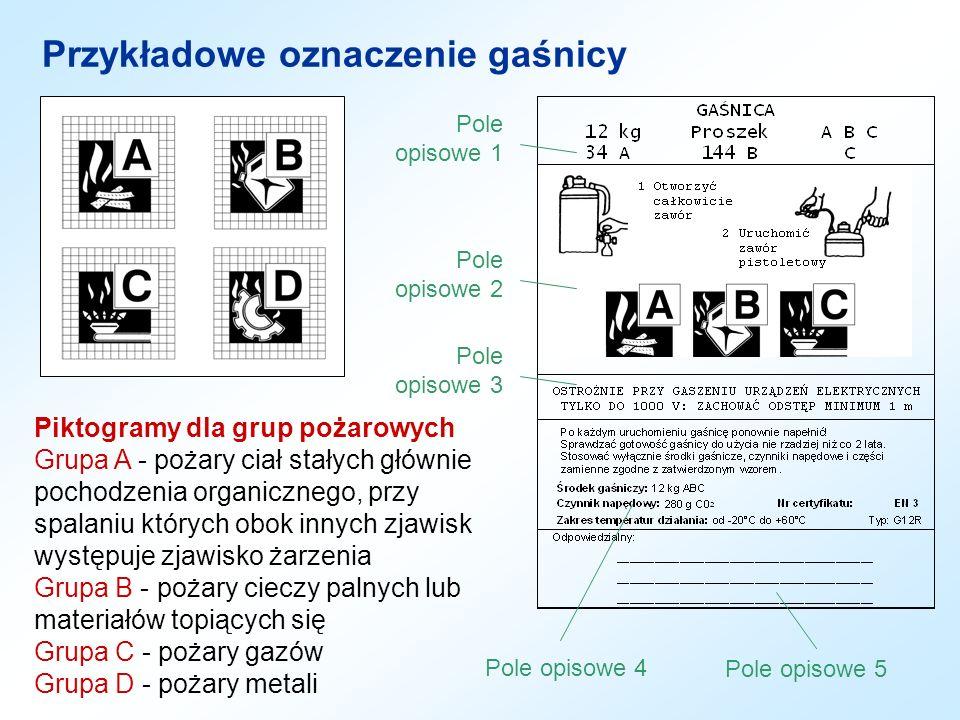Przykładowe oznaczenie gaśnicy