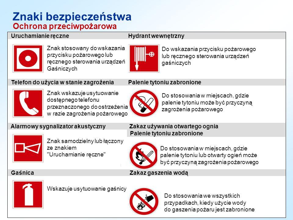 Znaki bezpieczeństwa Ochrona przeciwpożarowa