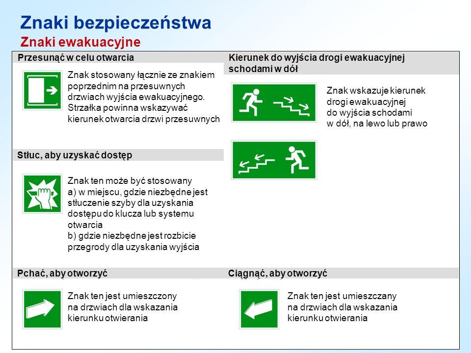 Znaki bezpieczeństwa Znaki ewakuacyjne