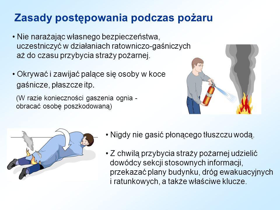 Zasady postępowania podczas pożaru