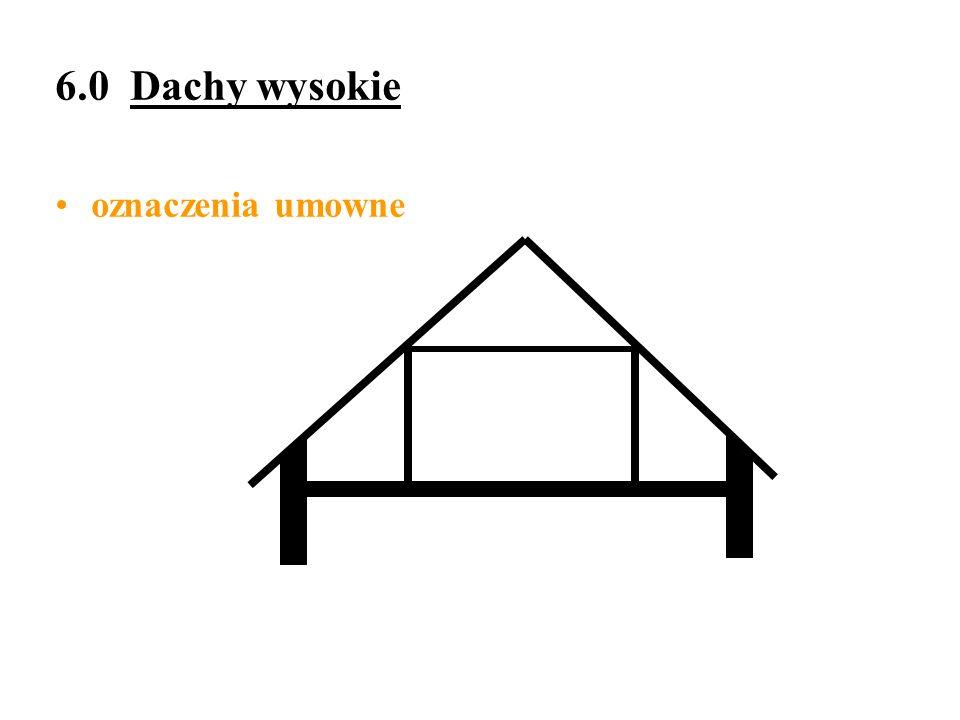 6.0 Dachy wysokie oznaczenia umowne