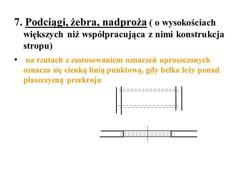 7. Podciągi, żebra, nadproża ( o wysokościach większych niż współpracująca z nimi konstrukcja stropu)