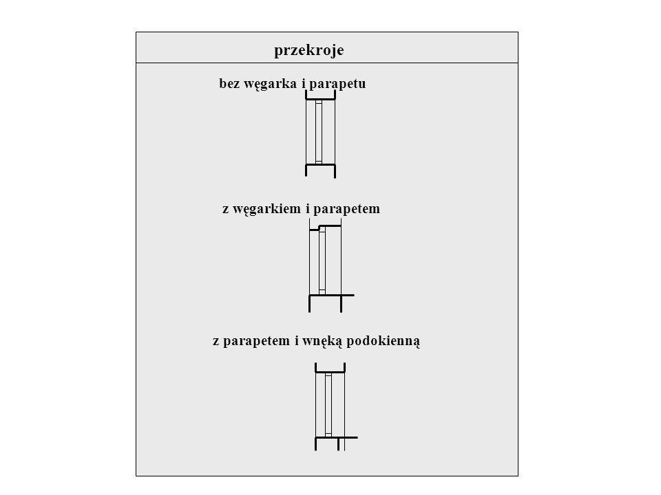 przekroje bez węgarka i parapetu z węgarkiem i parapetem