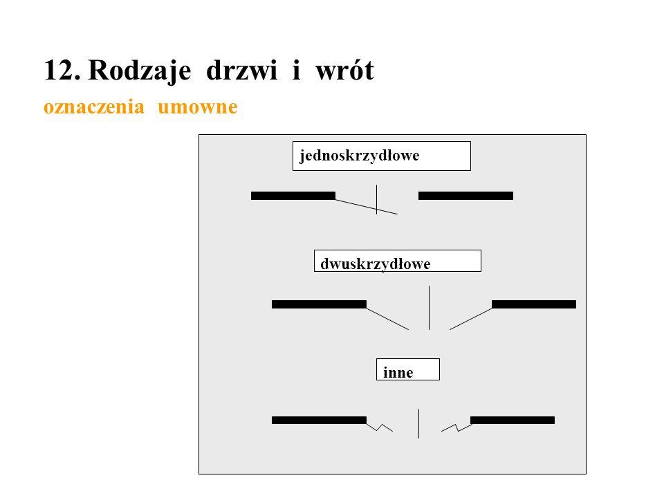12. Rodzaje drzwi i wrót oznaczenia umowne jednoskrzydłowe