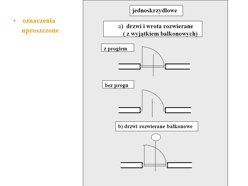 oznaczenia uproszczone jednoskrzydłowe ) drzwi i wrota rozwierane