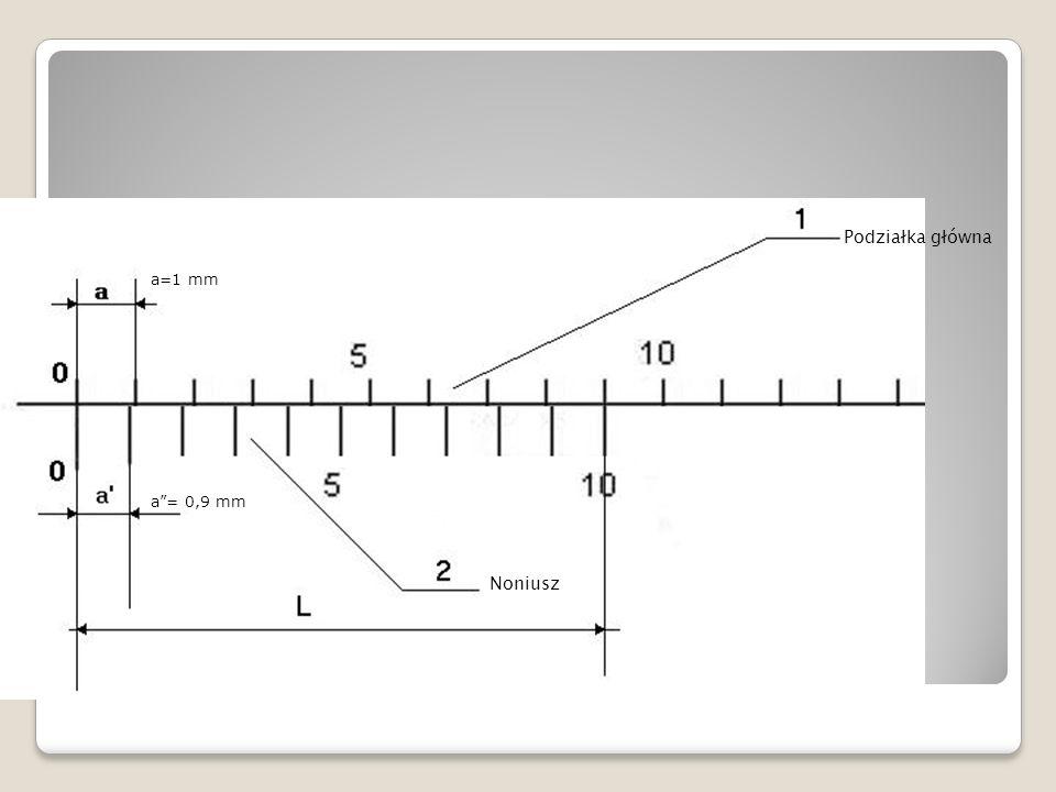 Podziałka główna a=1 mm a = 0,9 mm Noniusz Noniusz