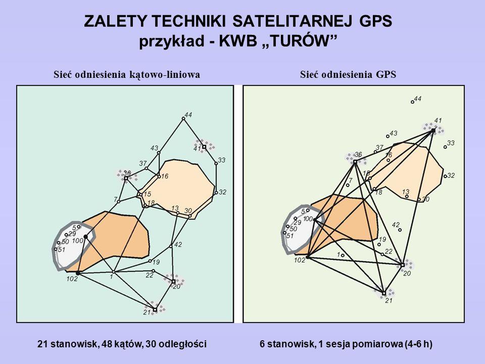 """ZALETY TECHNIKI SATELITARNEJ GPS przykład - KWB """"TURÓW"""