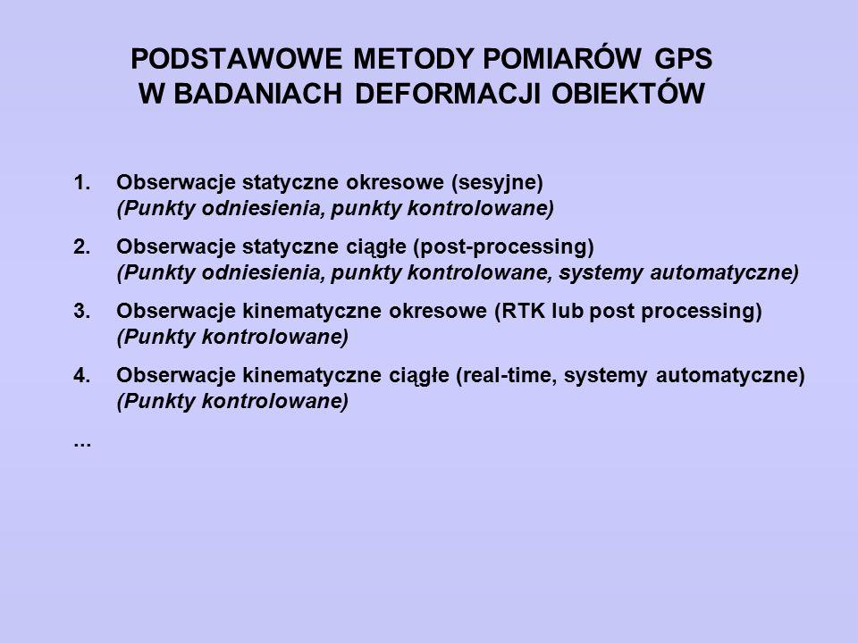 PODSTAWOWE METODY POMIARÓW GPS W BADANIACH DEFORMACJI OBIEKTÓW