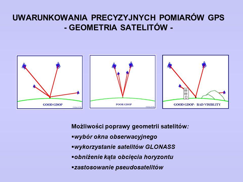 UWARUNKOWANIA PRECYZYJNYCH POMIARÓW GPS - GEOMETRIA SATELITÓW -