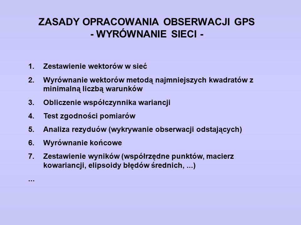 ZASADY OPRACOWANIA OBSERWACJI GPS - WYRÓWNANIE SIECI -