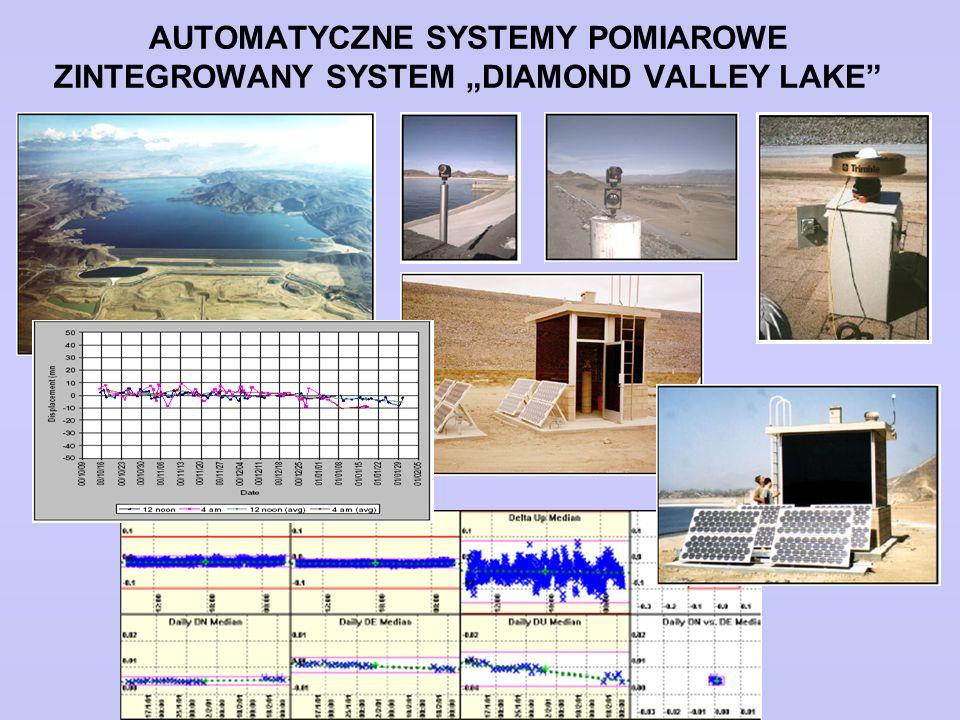 """AUTOMATYCZNE SYSTEMY POMIAROWE ZINTEGROWANY SYSTEM """"DIAMOND VALLEY LAKE"""