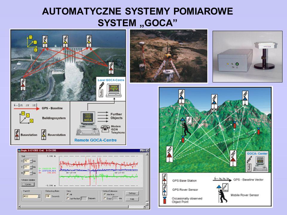 """AUTOMATYCZNE SYSTEMY POMIAROWE SYSTEM """"GOCA"""