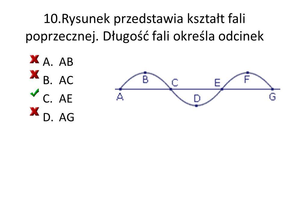 10. Rysunek przedstawia kształt fali poprzecznej