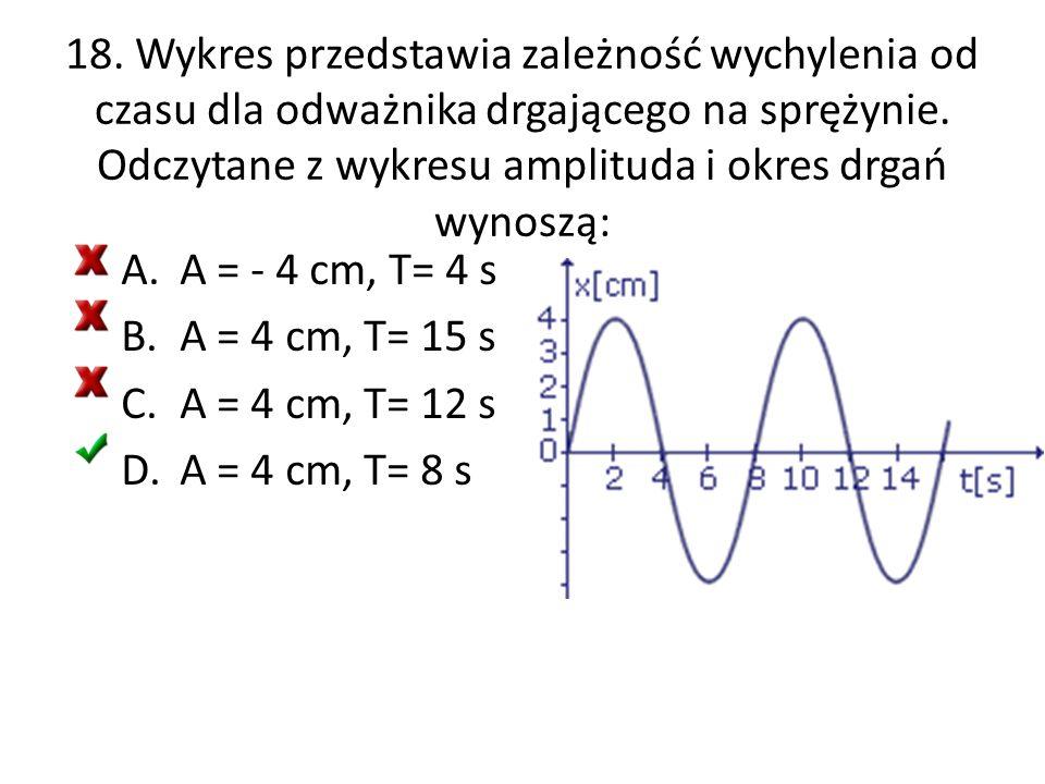 18. Wykres przedstawia zależność wychylenia od czasu dla odważnika drgającego na sprężynie. Odczytane z wykresu amplituda i okres drgań wynoszą: