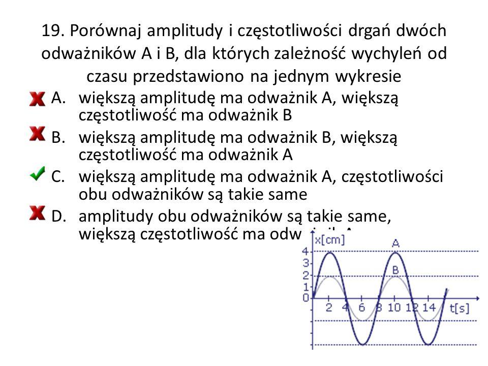 19. Porównaj amplitudy i częstotliwości drgań dwóch odważników A i B, dla których zależność wychyleń od czasu przedstawiono na jednym wykresie