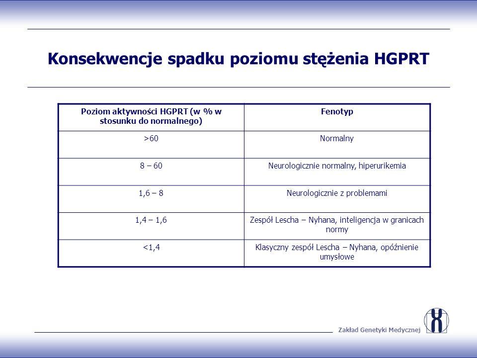 Konsekwencje spadku poziomu stężenia HGPRT