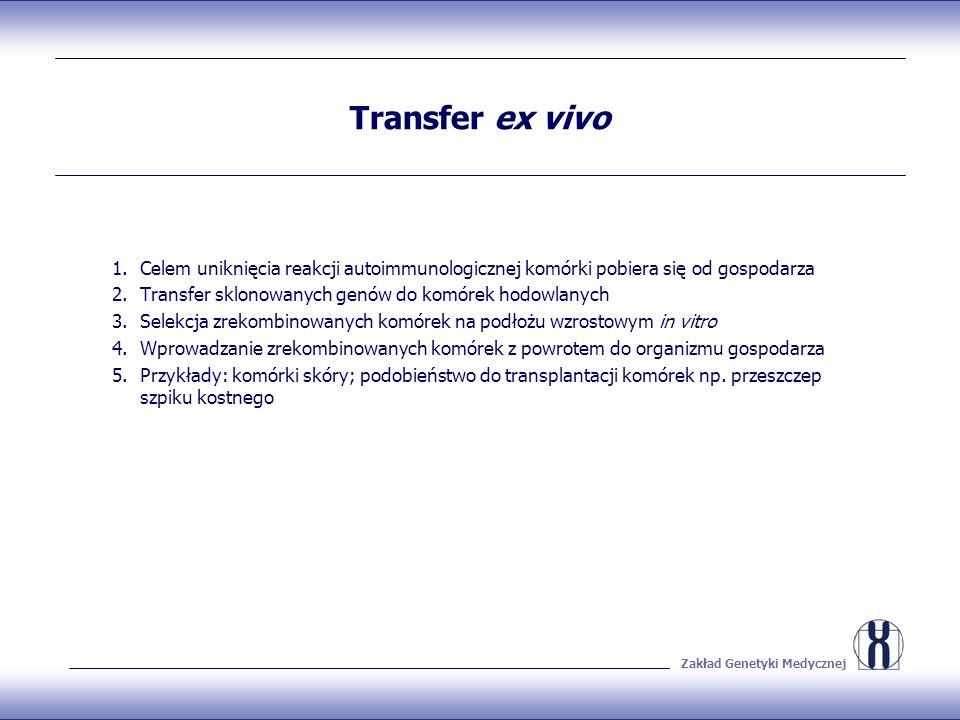 Transfer ex vivo Celem uniknięcia reakcji autoimmunologicznej komórki pobiera się od gospodarza. Transfer sklonowanych genów do komórek hodowlanych.