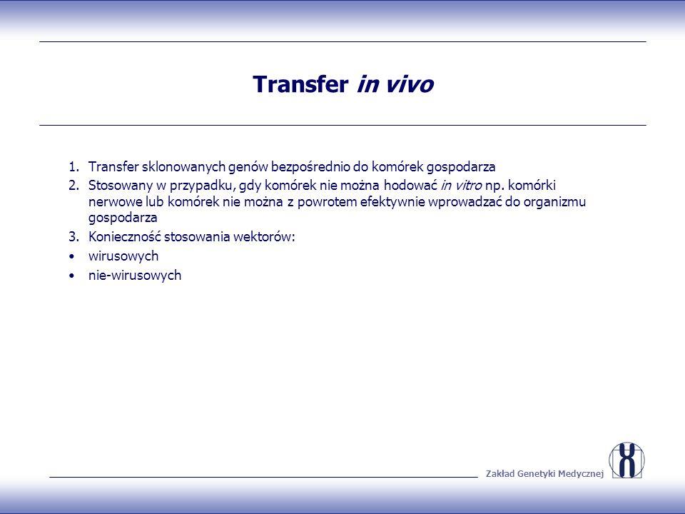 Transfer in vivo Transfer sklonowanych genów bezpośrednio do komórek gospodarza.