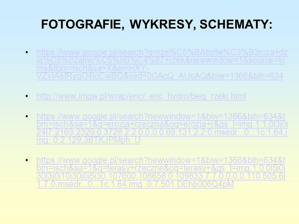 FOTOGRAFIE, WYKRESY, SCHEMATY: