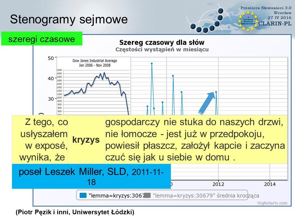 poseł Leszek Miller, SLD, 2011-11-18