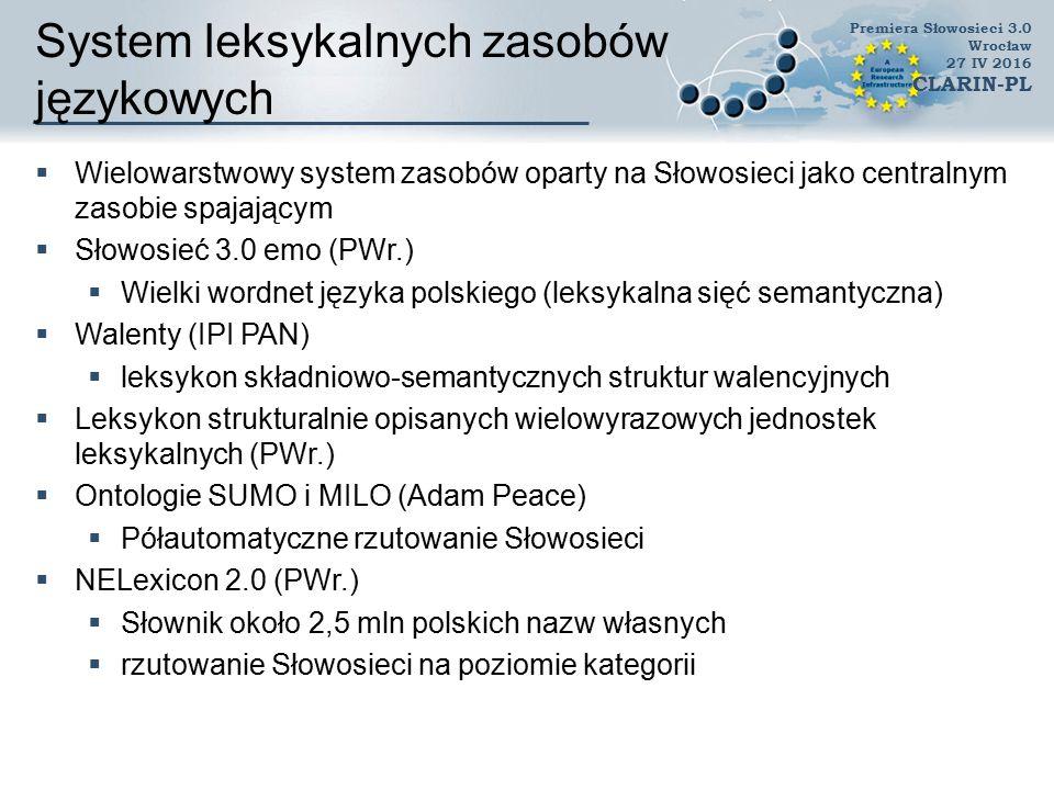 System leksykalnych zasobów językowych