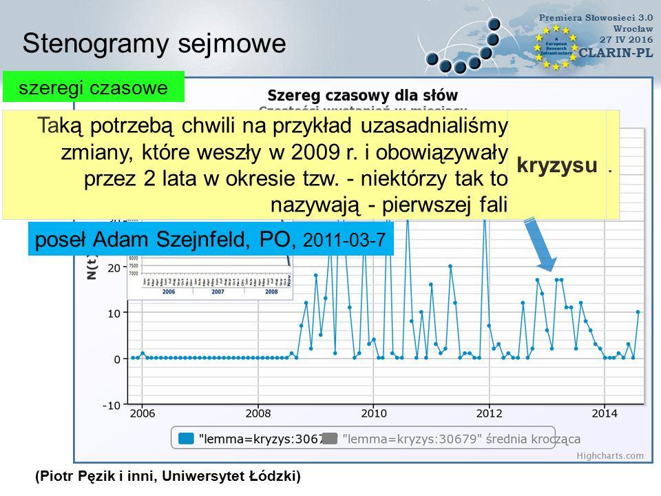 poseł Adam Szejnfeld, PO, 2011-03-7