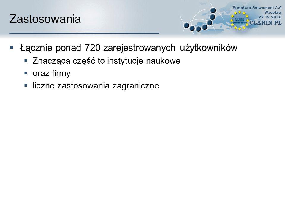 Zastosowania Łącznie ponad 720 zarejestrowanych użytkowników