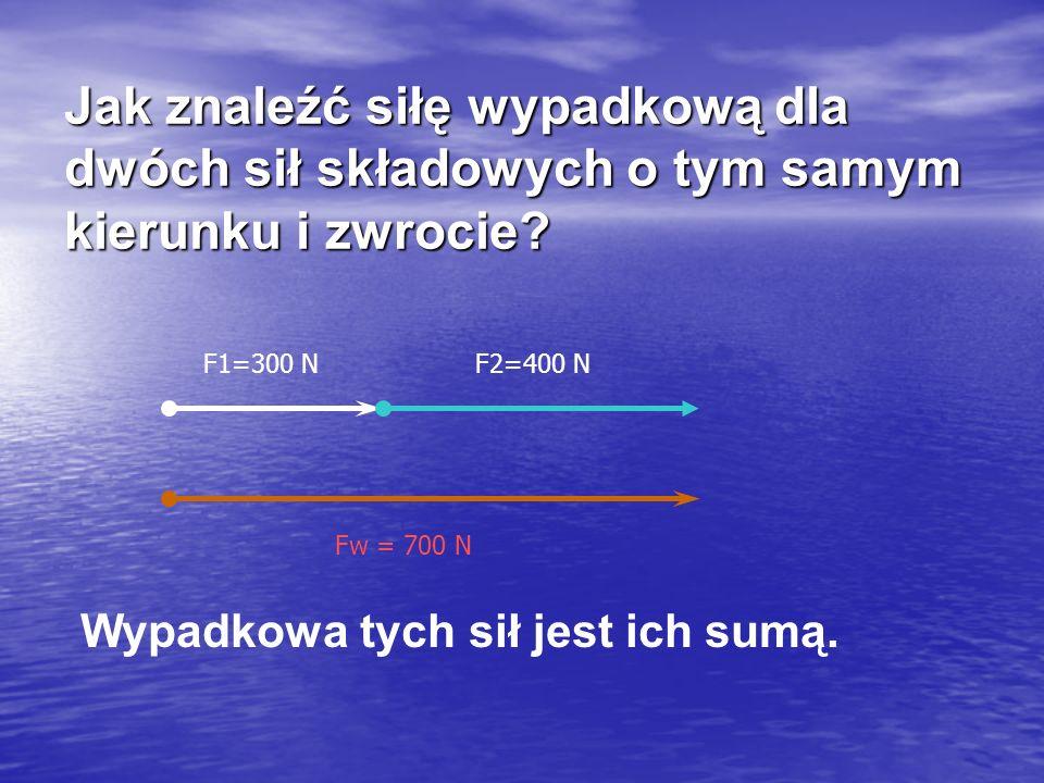Jak znaleźć siłę wypadkową dla dwóch sił składowych o tym samym kierunku i zwrocie