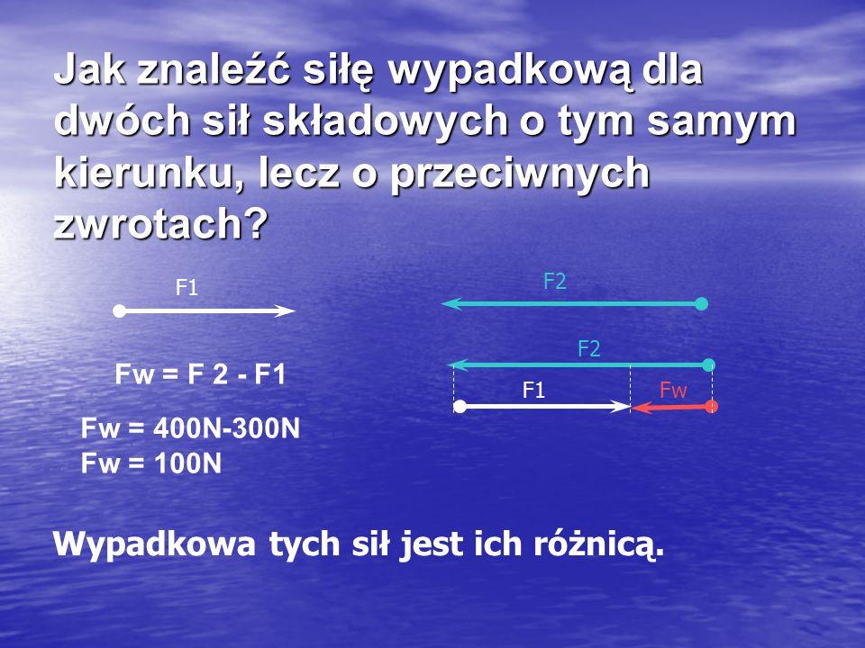Jak znaleźć siłę wypadkową dla dwóch sił składowych o tym samym kierunku, lecz o przeciwnych zwrotach