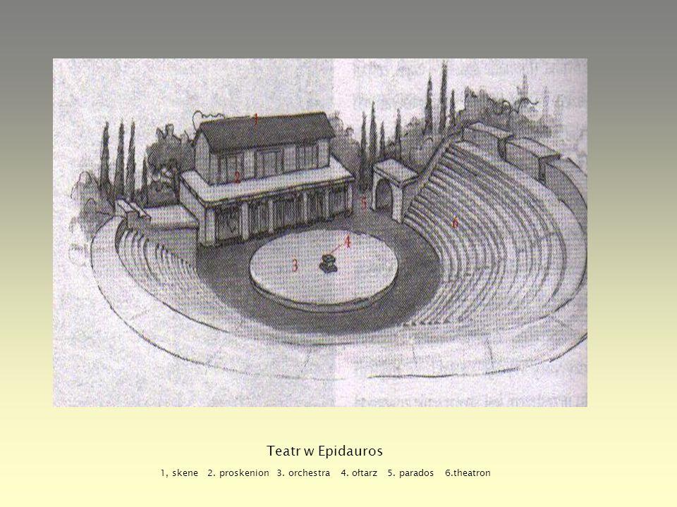 Teatr w Epidauros 1, skene 2. proskenion 3. orchestra 4. ołtarz 5