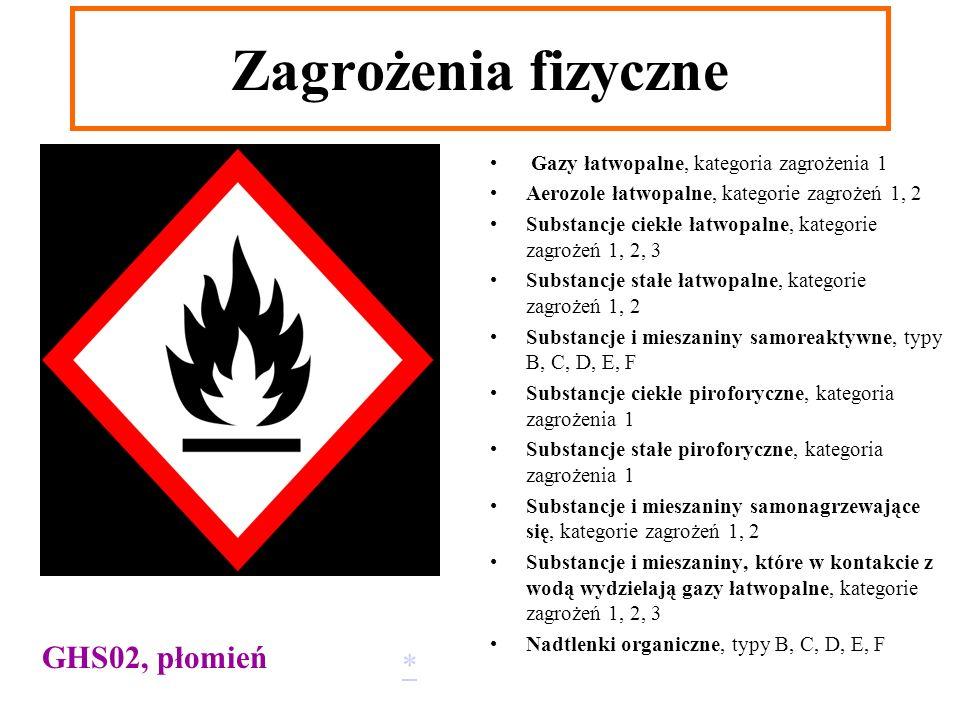 Zagrożenia fizyczne GHS02, płomień *