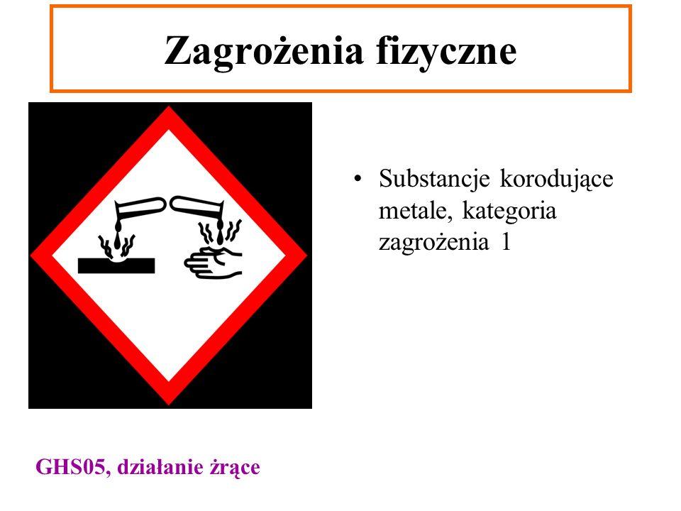 Zagrożenia fizyczne Substancje korodujące metale, kategoria zagrożenia 1 GHS05, działanie żrące