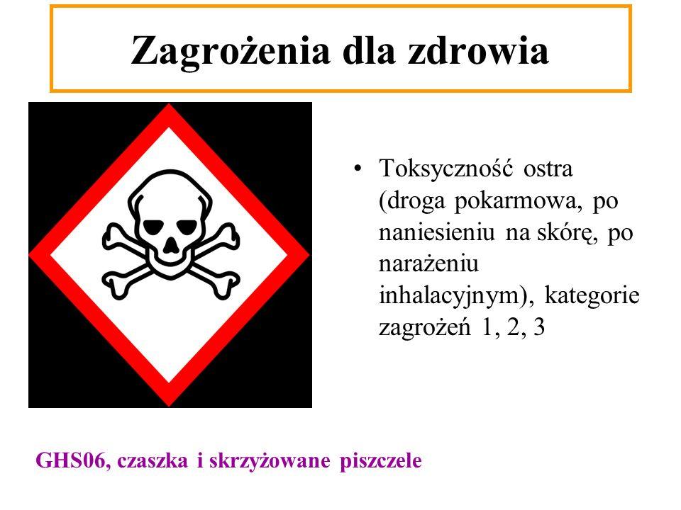 Zagrożenia dla zdrowia