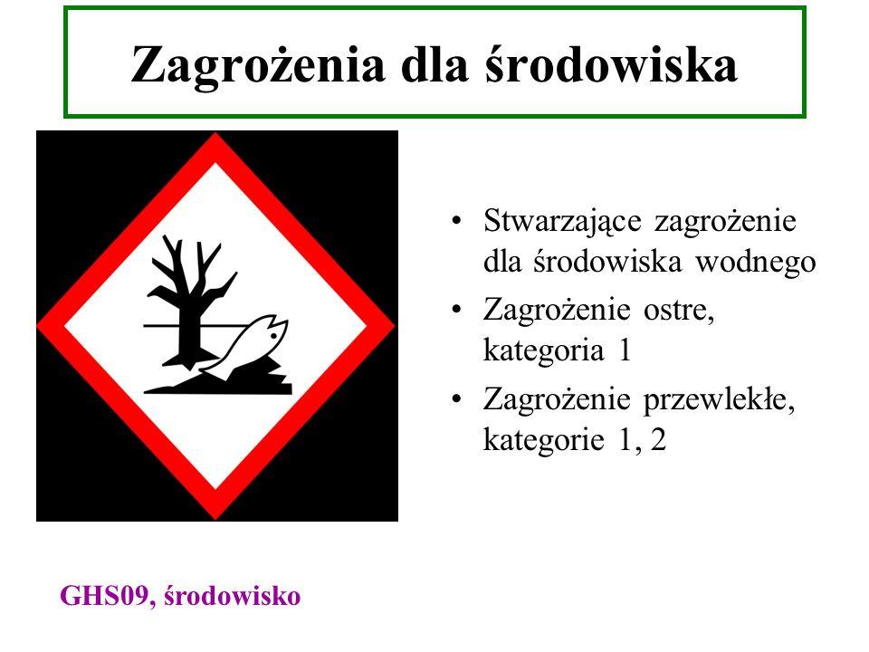Zagrożenia dla środowiska