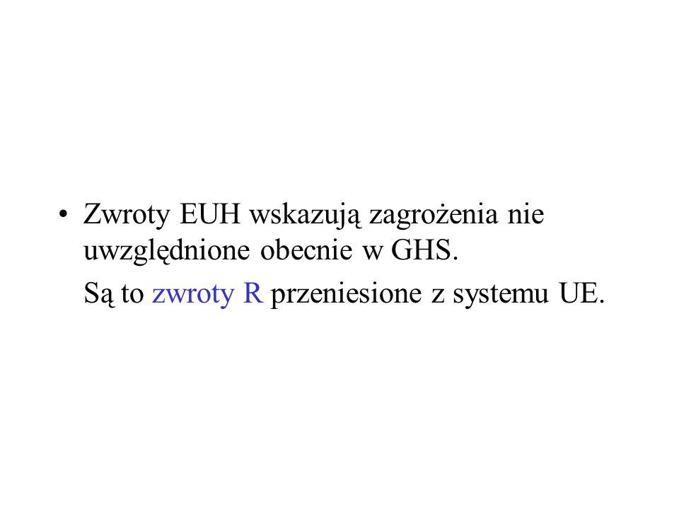 Zwroty EUH wskazują zagrożenia nie uwzględnione obecnie w GHS.