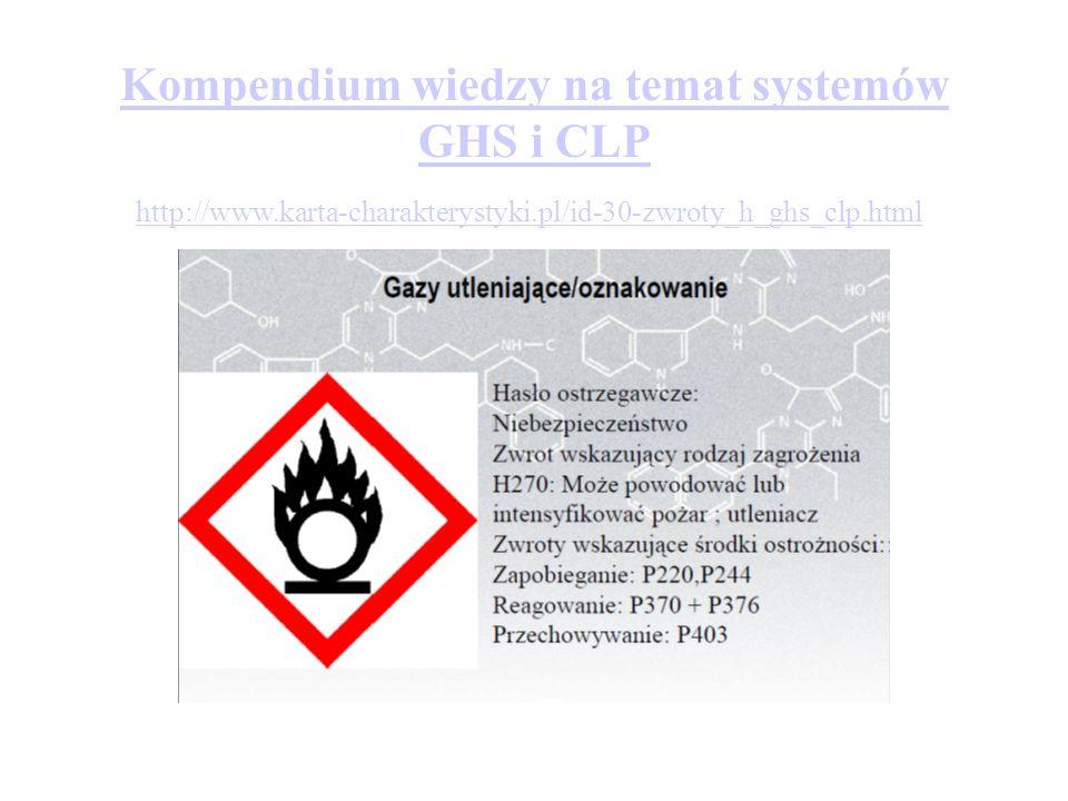 Kompendium wiedzy na temat systemów GHS i CLP