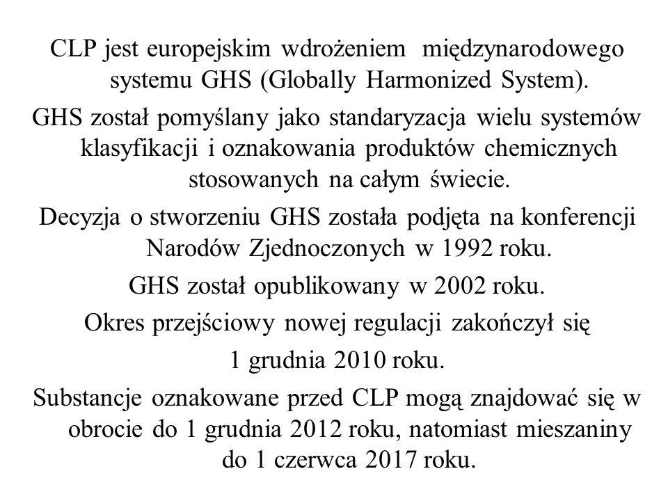 GHS został opublikowany w 2002 roku.