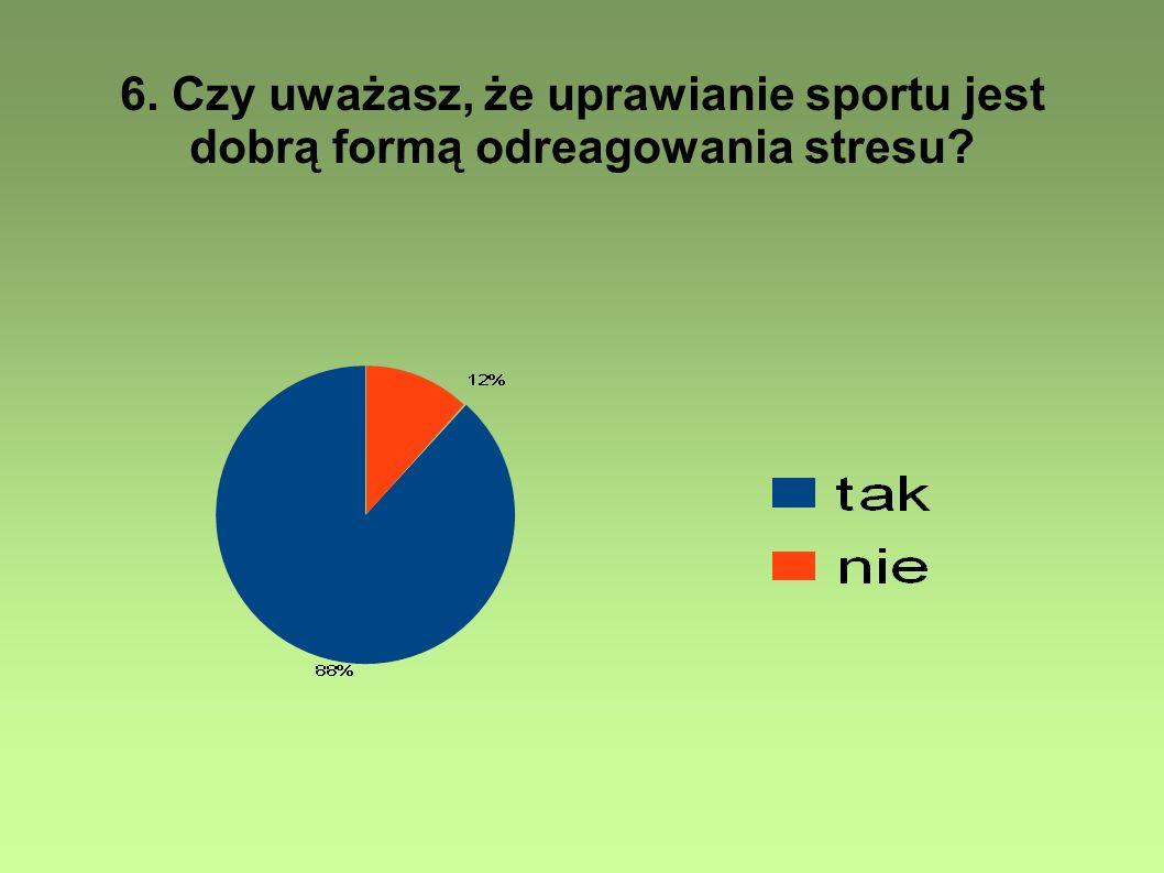 6. Czy uważasz, że uprawianie sportu jest dobrą formą odreagowania stresu