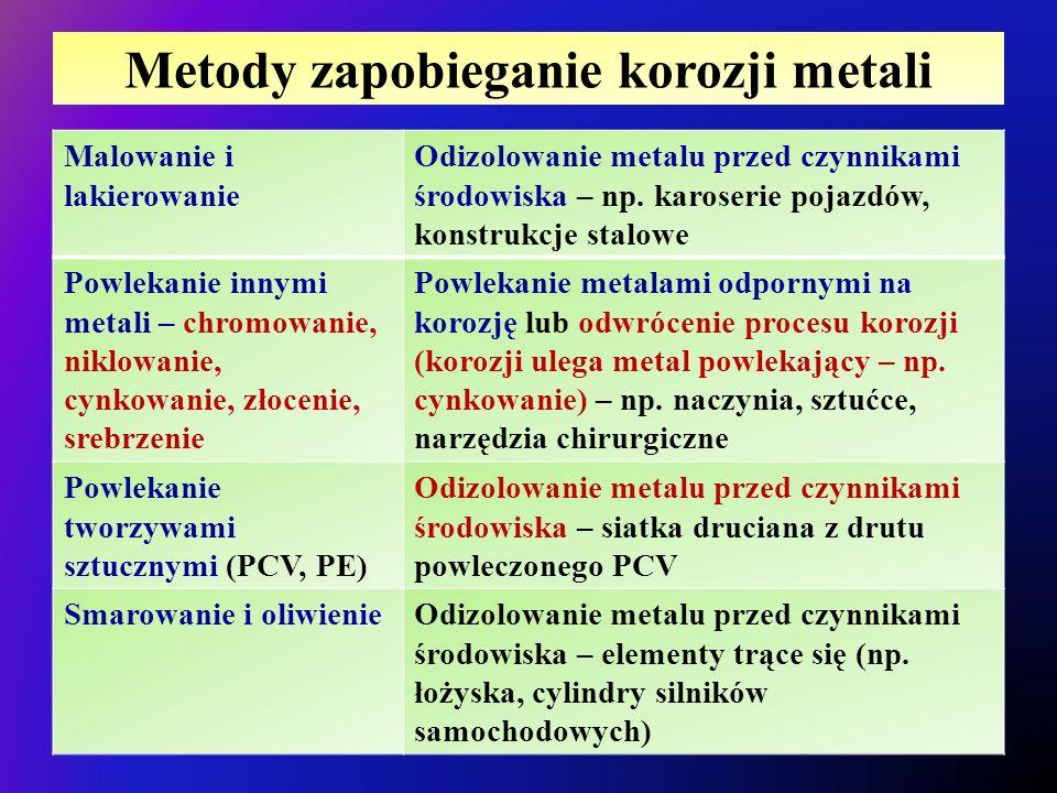 Metody zapobieganie korozji metali